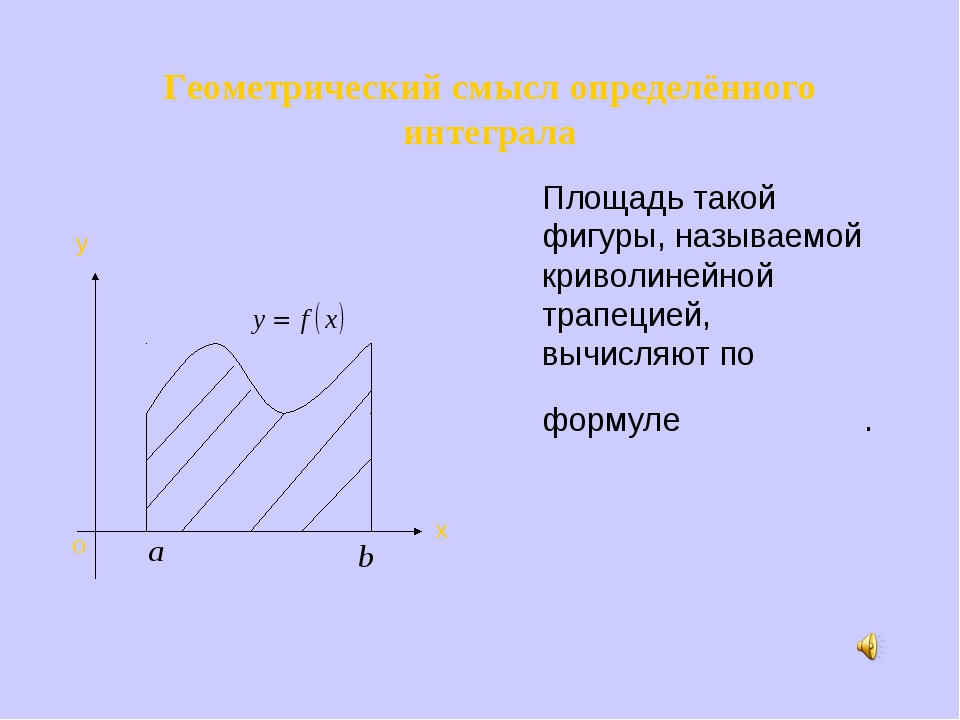 Геометрический смысл определённого интеграла x y o