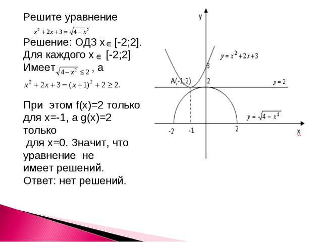 Решите уравнение Решение: ОДЗ х [-2;2]. Для каждого х [-2;2] Имеет , а При эт...