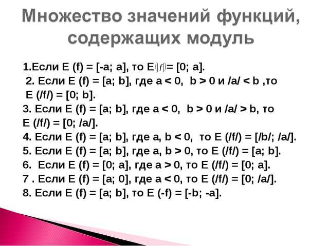 1.Если E (f) = [-a; a], то E = [0; a]. 2. Если E (f) = [a; b], где а < 0, b >...