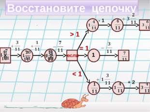 Восстановите цепочку Х - 1 + 2 < 1 > 1 = 1 если 2 1