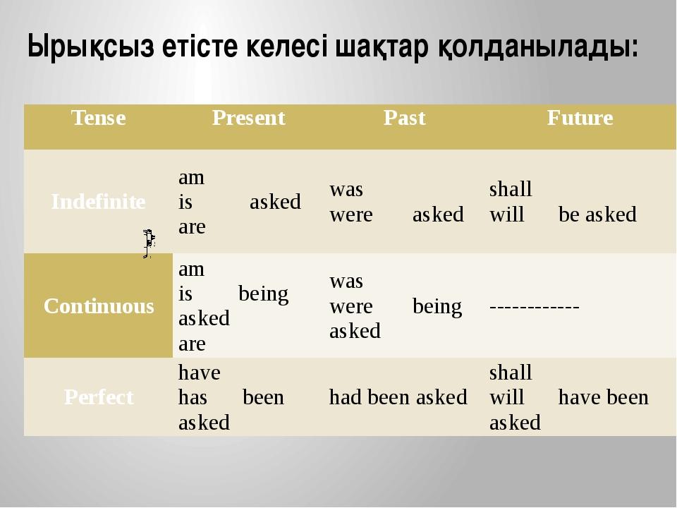 Ырықсыз етісте келесі шақтар қолданылады: Tense Present Past Future Indefinit...