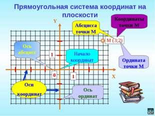 Прямоугольная система координат на плоскости Ось ординат Ось абсцисс Начало к