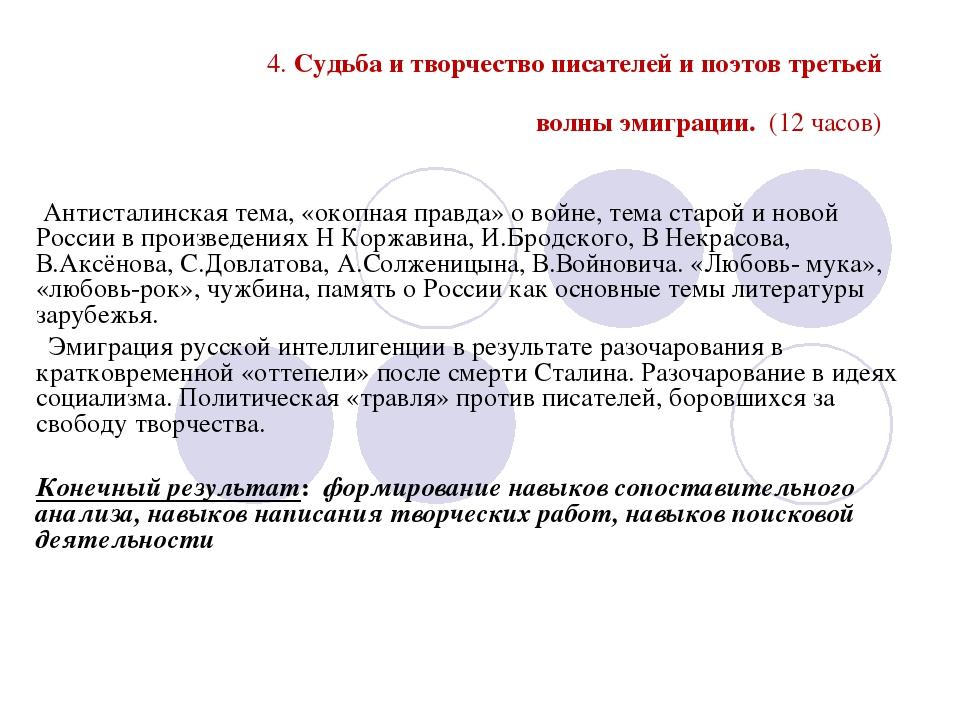 4. Судьба и творчество писателей и поэтов третьей волны эмиграции. (12 часов...