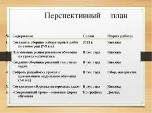 Перспективный план № Содержание Сроки Форма работы 1. Составить сборник лабор