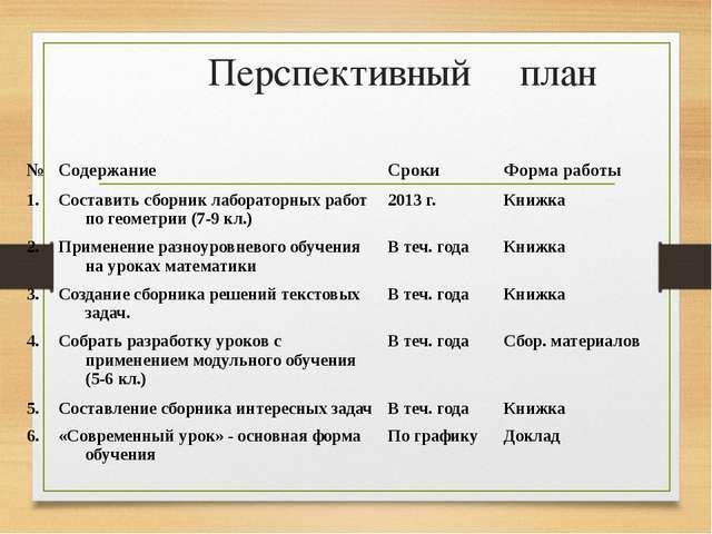 Перспективный план № Содержание Сроки Форма работы 1. Составить сборник лабор...