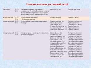 Наличие высоких достижений детей Районный 2013- 2014 Районная олимпиада школь