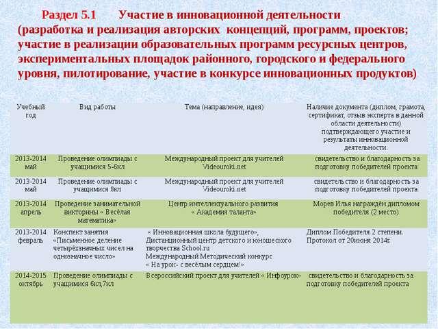 Раздел 5.1 Участие в инновационной деятельности (разработка и реализация авт...