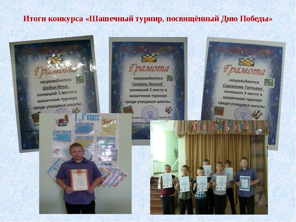 Итоги конкурса «Шашечный турнир, посвящённый Дню Победы»