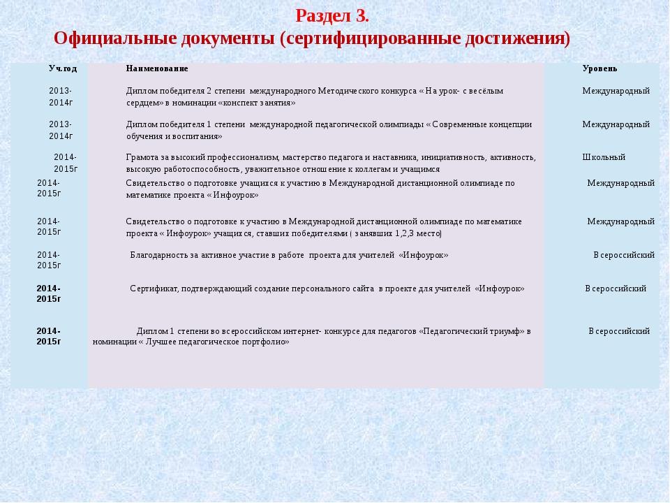 Раздел 3. Официальные документы (сертифицированные достижения) Уч.год Наимено...
