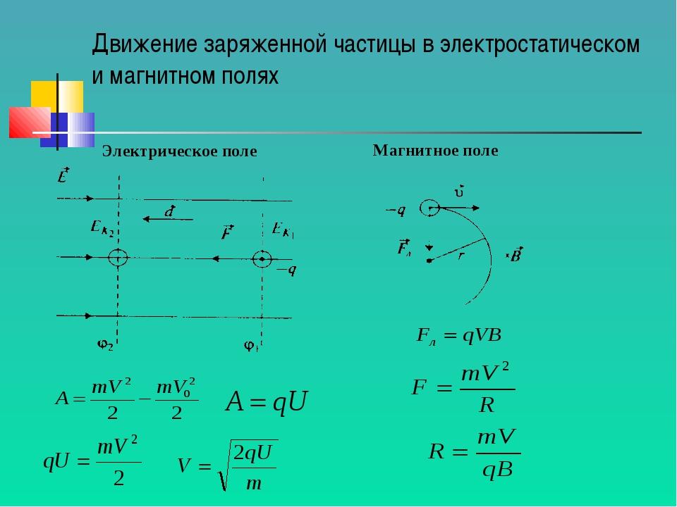 Движение заряженной частицы в электростатическом и магнитном полях Электричес...