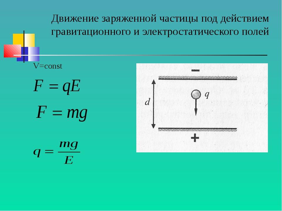Движение заряженной частицы под действием гравитационного и электростатическ...
