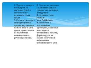 2. Просит учащихся посмотреть на картинки упр.1 и соотнести их с названием т