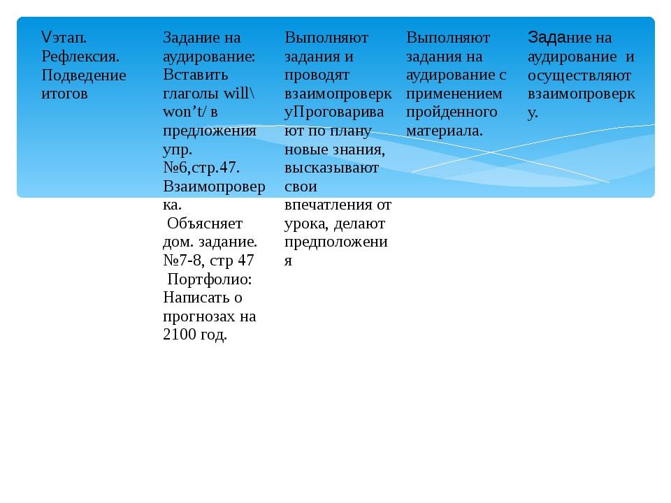 Vэтап. Рефлексия. Подведение итогов Задание нааудирование: Вставить глаголыw...