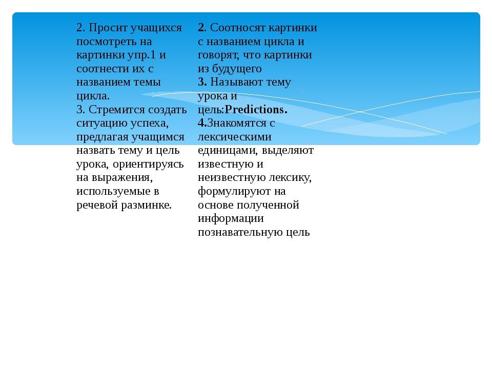 2. Просит учащихся посмотреть на картинки упр.1 и соотнести их с названием т...