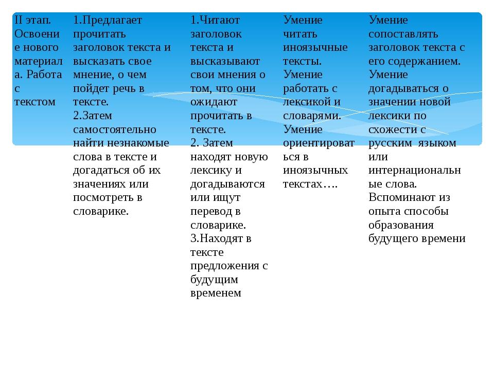 IIэтап. Освоение нового материала. Работа с текстом 1.Предлагает прочитать з...