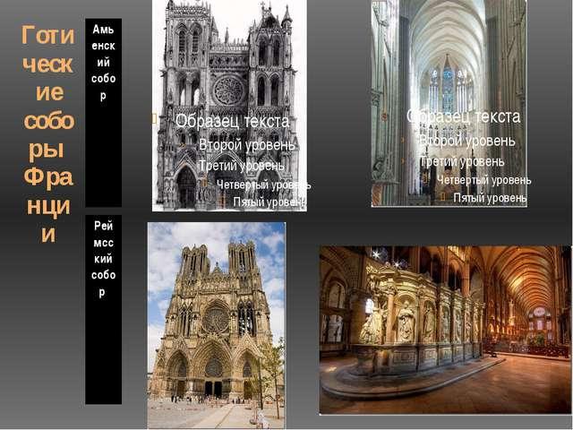 Готические соборы Франции Амьенский собор Реймсский собор