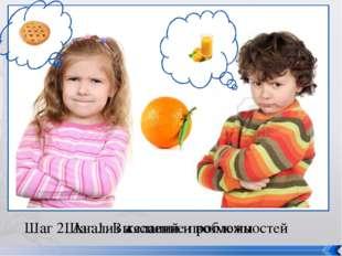 Шаг 1. Выяснение проблемы Шаг 2. Анализ желаний и возможностей