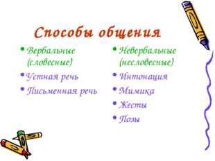 Способы общения Вербальные (словесные) Устная речь Письменная речь Невербальн