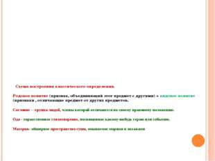 Схема построения классического определения. Родовое понятие (признак, объедин