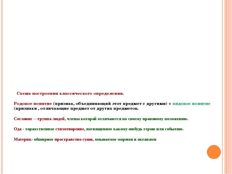 Схема построения классического определения. Родовое понятие (признак, объедин...