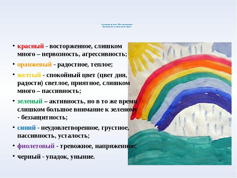 Рисование на тему «Мое настроение» Настроению соответствуют цвета: красный-...