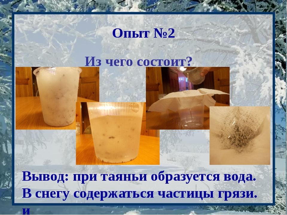 Опыт №2 Из чего состоит? Вывод: при таяньи образуется вода. В снегу содержат...