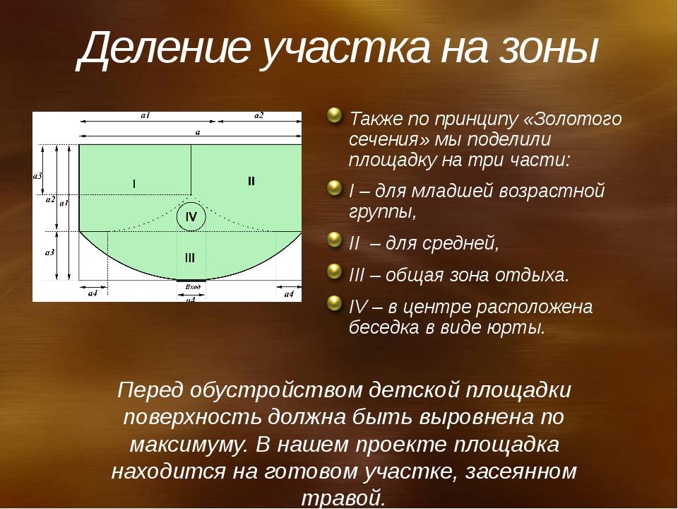 Деление участка на зоны Также по принципу «Золотого сечения» мы поделили площ...