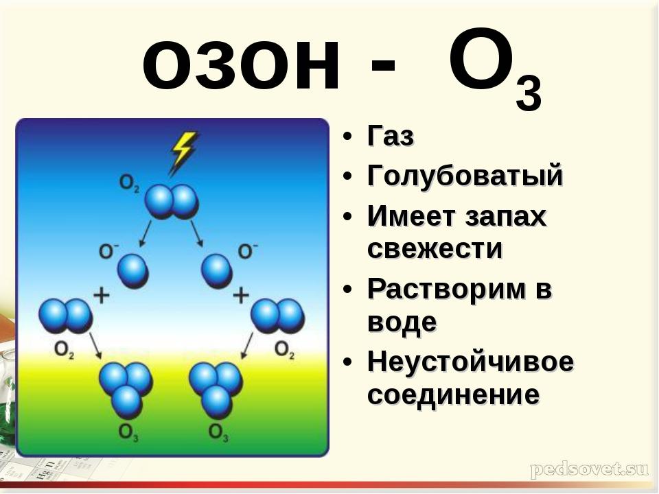озон - O3 Газ Голубоватый Имеет запах свежести Растворим в воде Неустойчивое...