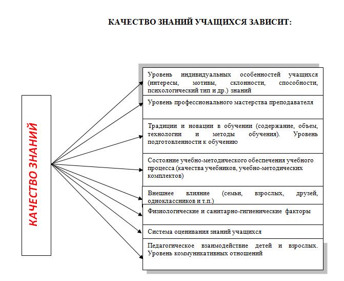http://att-angarsk.ru/novosti_28.files/2vgos.jpg