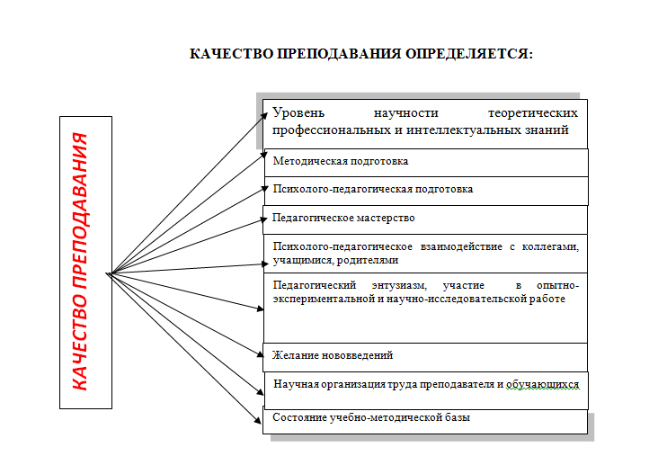 http://att-angarsk.ru/novosti_28.files/1vgos.jpg