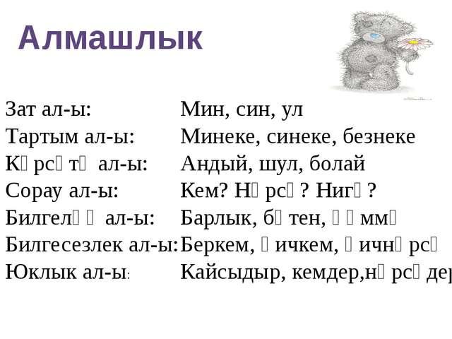 Алмашлык Зат ал-ы: Тартым ал-ы: Күрсәтү ал-ы: Сорау ал-ы: Билгеләү ал-ы: Билг...