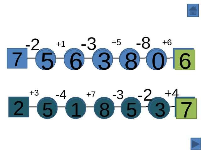 Математические цепочки 7 5 -2 -3 +1 -8 +6 +5 2 8 3 6 0 6 5 +3 -4 +7 -2 -3 +4...