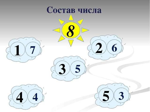 Состав числа 8 3 5 5 3 4 4 2 6 1 7