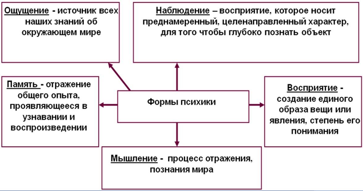 http://upravlencam.ru/files/008.jpg