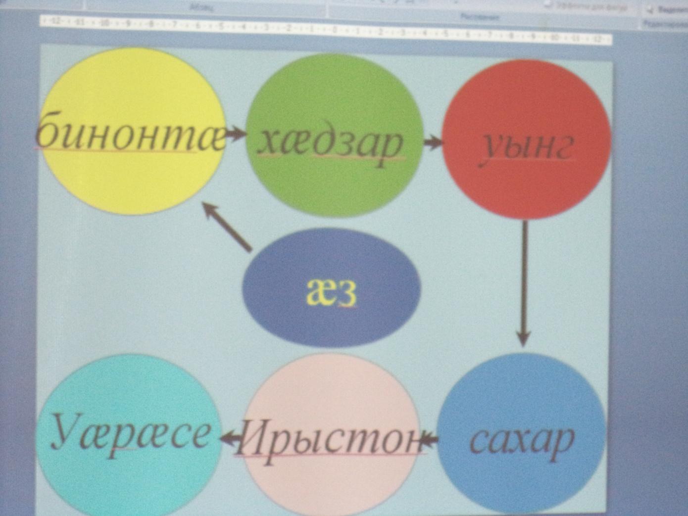 C:\Documents and Settings\student\Рабочий стол\урок семинар\DSC01561.JPG