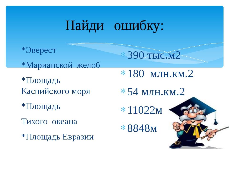 Найди ошибку: *Эверест *Марианской желоб *Площадь Каспийского моря *Площадь Т...