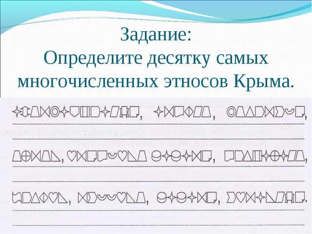 Задание: Определите десятку самых многочисленных этносов Крыма.