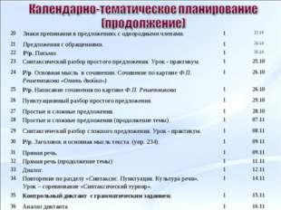 20Знаки препинания в предложениях с однородными членами. 122.10 21Предлож