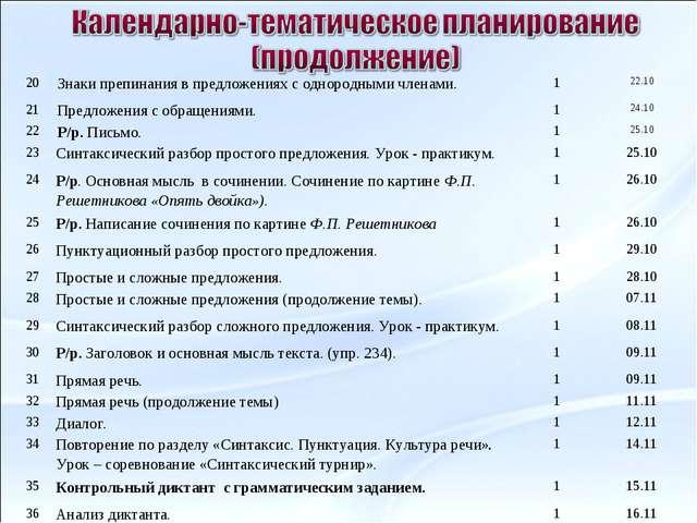 20Знаки препинания в предложениях с однородными членами. 122.10 21Предлож...