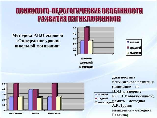 Методика Р.В.Овчаровой «Определение уровня школьной мотивации» Диагностика пс...