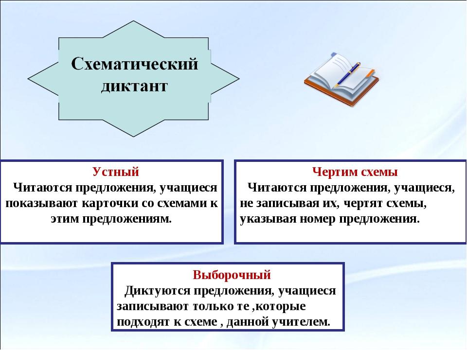 Устный Читаются предложения, учащиеся показывают карточки со схемами к этим п...