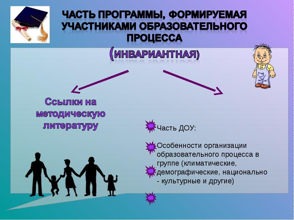 Часть ДОУ: Особенности организации образовательного процесса в группе (климат...