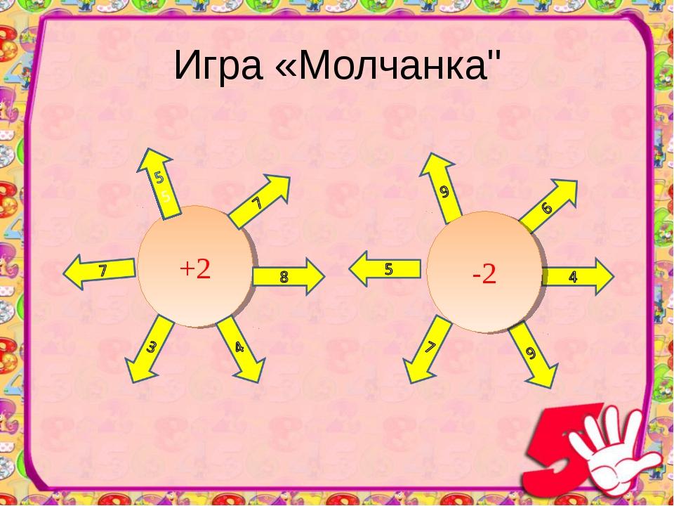 """Игра «Молчанка"""" +2 -2"""