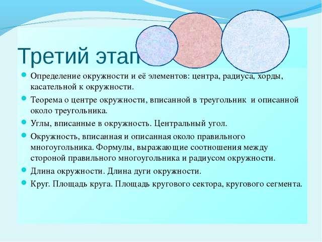 Третий этап Определение окружности и её элементов: центра, радиуса, хорды, ка...