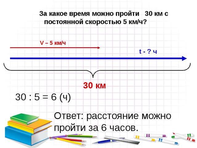 За какое время можно пройти 30 км с постоянной скоростью 5 км/ч? 30 : 5 = 6...