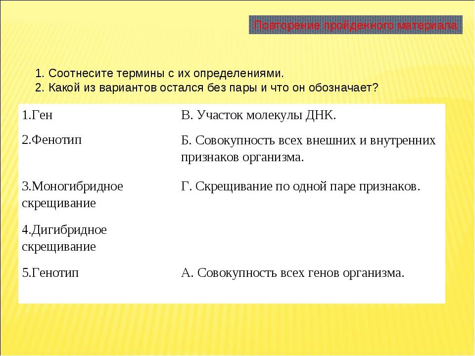 1. Соотнесите термины с их определениями. 2. Какой из вариантов остался без п...