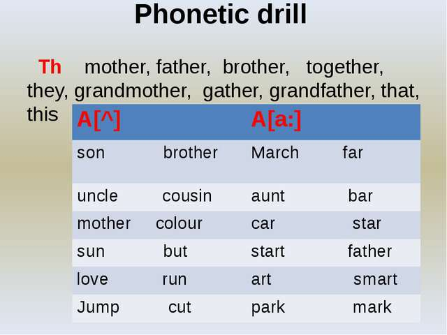 Phonetic drill Th mother, father, brother, together, they, grandmother, gathe...