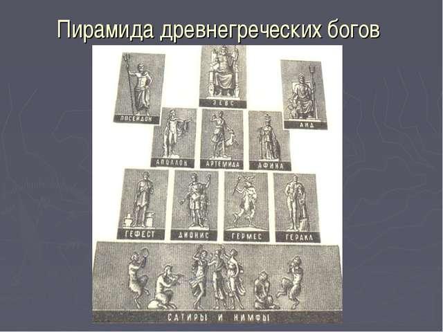 Пирамида древнегреческих богов