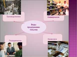 Виды предпринима-тельства Коммерческое Производственное Финансовое Посредниче