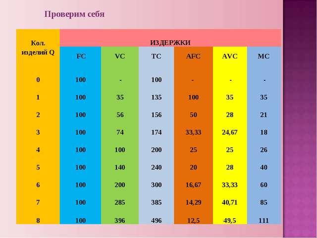 Проверим себя Кол. изделий QИЗДЕРЖКИ FCVCTCAFCAVCMC 0100-100-...